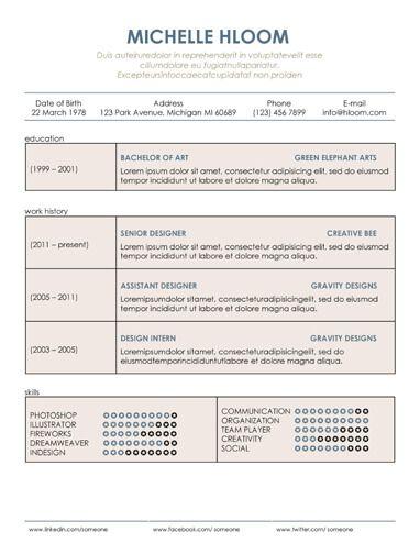 Organized Google Docs Resume Template Resume Templates and - resume format google docs