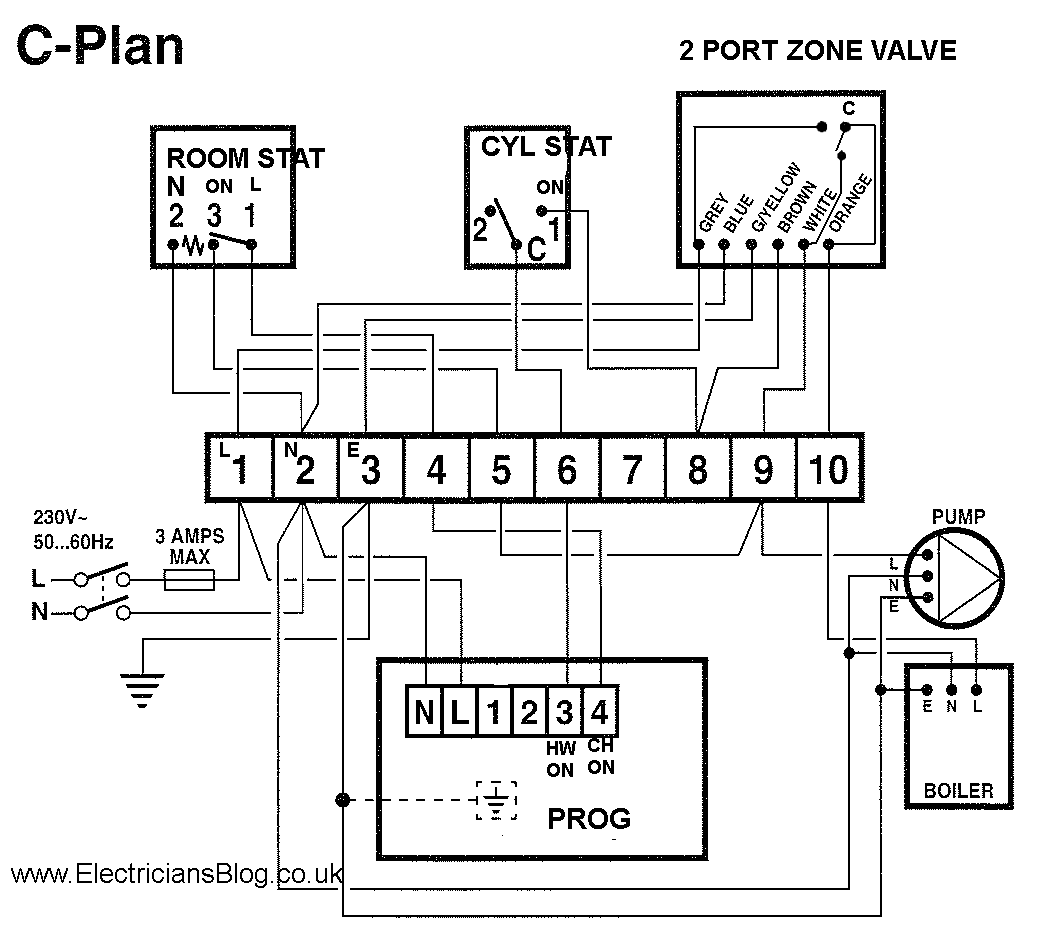sign used in wiring diagram