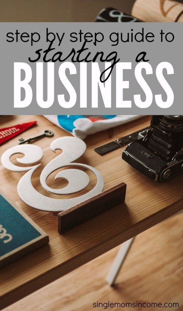 How to Start a Business (Step by Step Guide) Step guide - business ideas from home