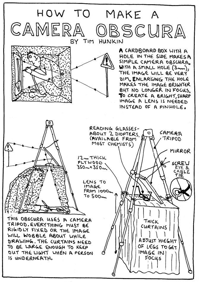 diagram pinhole camera pinterest
