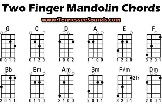 Mandolin Chord Chart Mandolin Lessons London Mandolin Teachers - mandolin chord chart