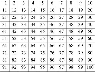 1-100+Chart+Printable Prime Number Chart 1-100 Printable Cats - prime number chart