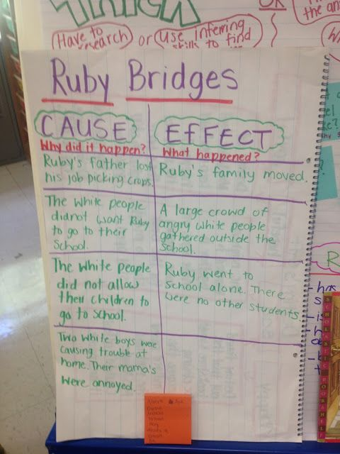All Worksheets Ruby Bridges Worksheets For Second Grade