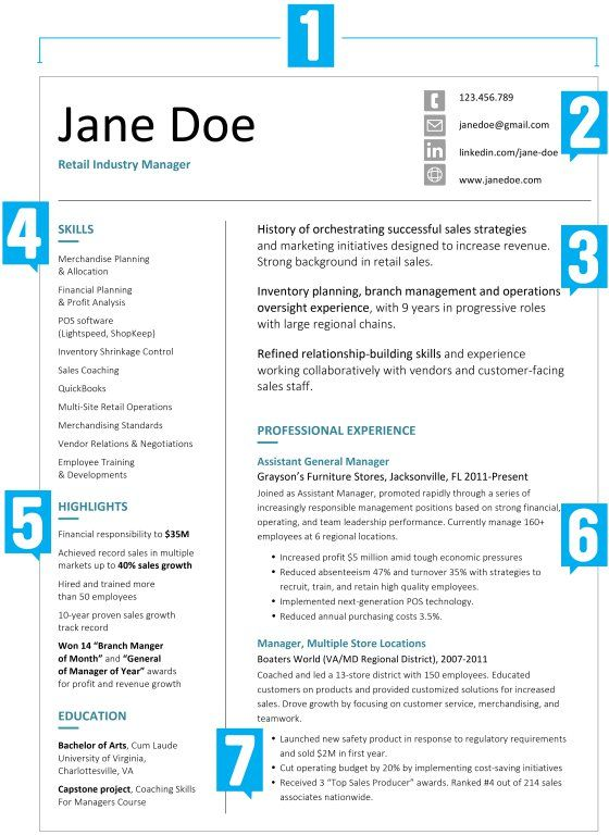 What Your Resume Should Look Like in 2017 Magazines, Life hacks - what should your resume look like