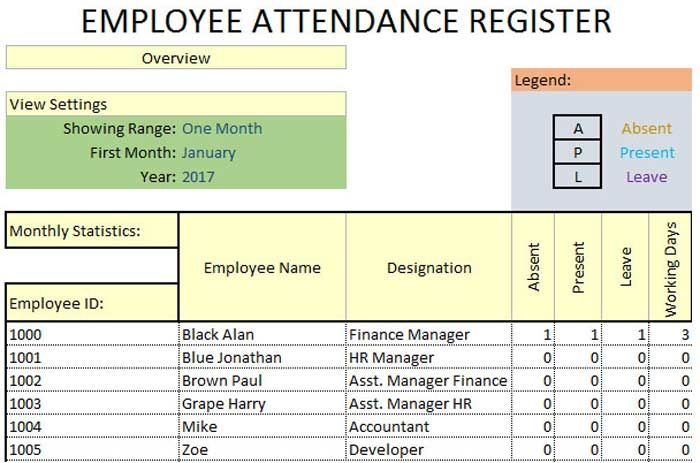 Daily Employee Attendance Sheet in Excel Template u2013 Analysis - attendance sheet template word