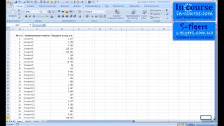 авс анализ, abc анализ клиентов компании