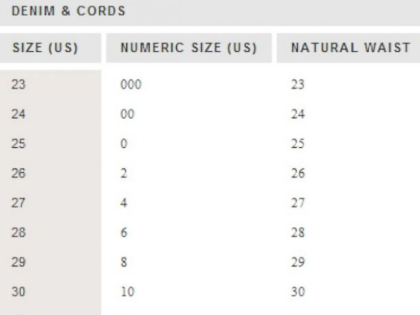 Why Did J Crew Introduce Size 000? It\u0027s a Business Move - ABC News - J Crew Size Chart