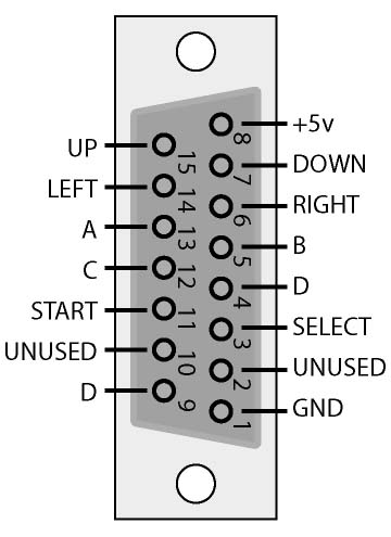 Wiring Diagram For Ps2 Controller To Usb Along With Neo Geo