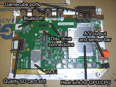 How-To Make a Wii laptop, part 1