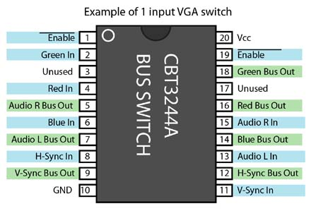 How-To Make a solid-state A/V switcher