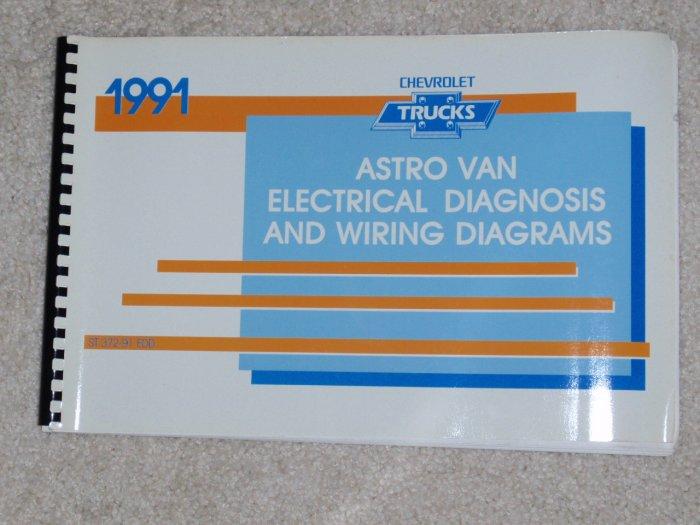 1991 astro van wiring diagram