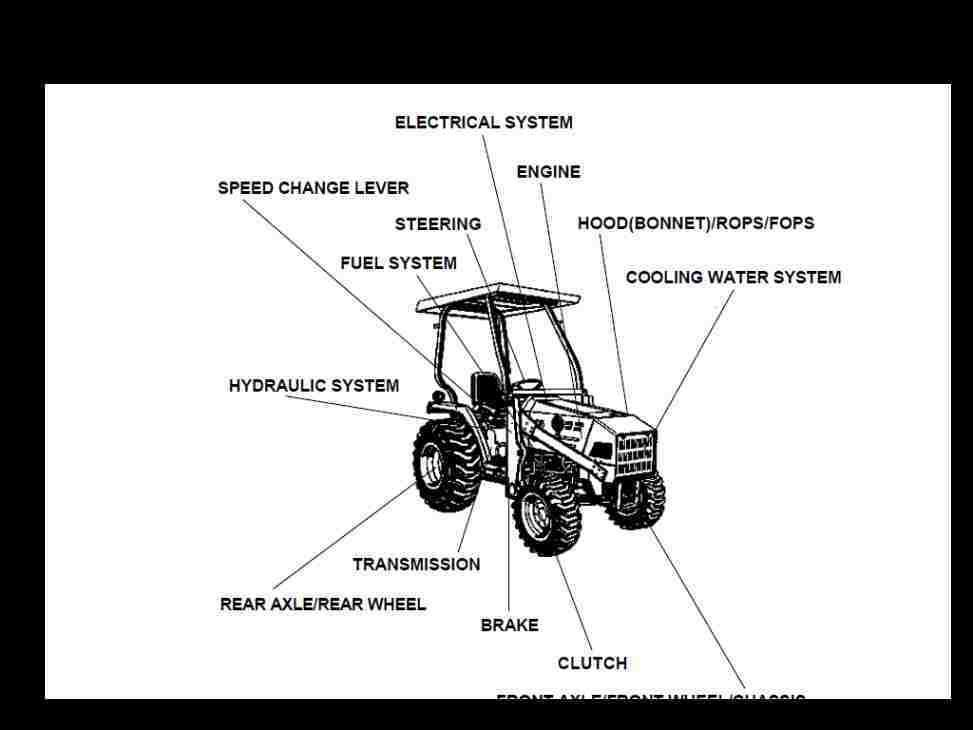 Kubota Tractor Electrical Diagram Auto Electrical Wiring