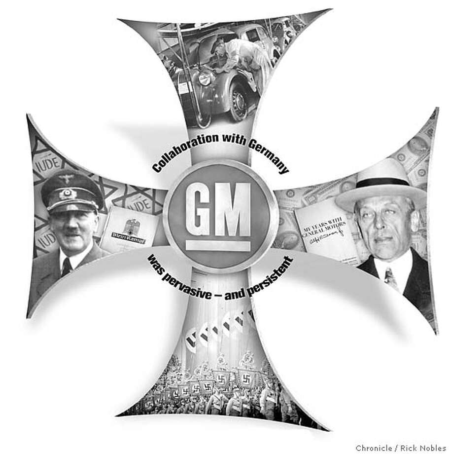 Cash Pool Führer Nazis Rode To War On Gm Wheels Sfgate