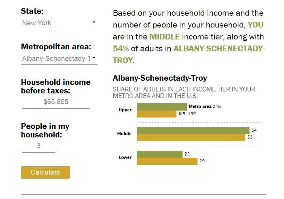 Are you in the middle class? This new calculator has the answer