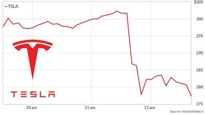 Tesla stock tanks after report company faces criminal probe over Musk's tweet - MarketWatch