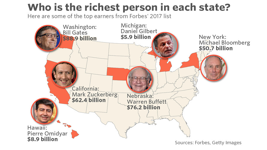 Here is the richest person in each US state - MarketWatch