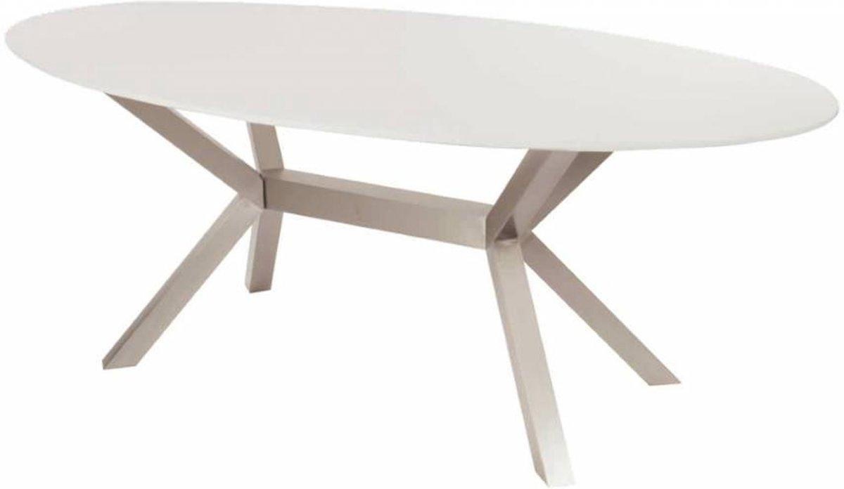 Eettafel Hoogglans Wit : Ovale eettafel hoogglans wit hoogglans wit eettafel vergelijken