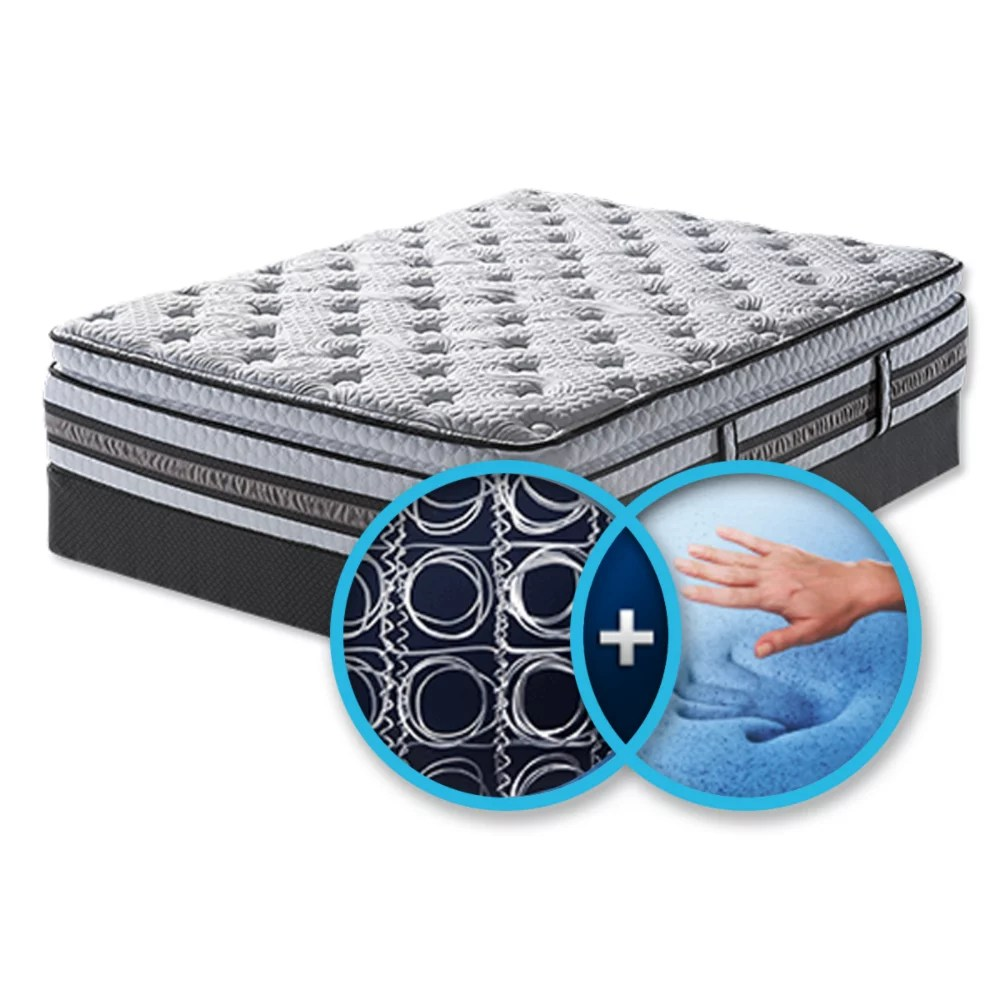 Single Mattresses Melbourne Shop The Best Reviewed Mattresses Accessories At Sears