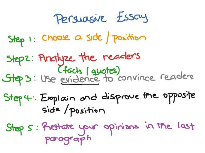 argumentative persuasive essay outline
