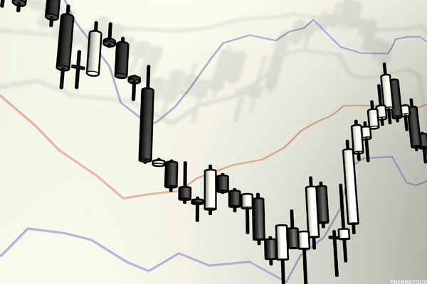 Understanding Candlestick Charts Technical Analysis 101 - TheStreet