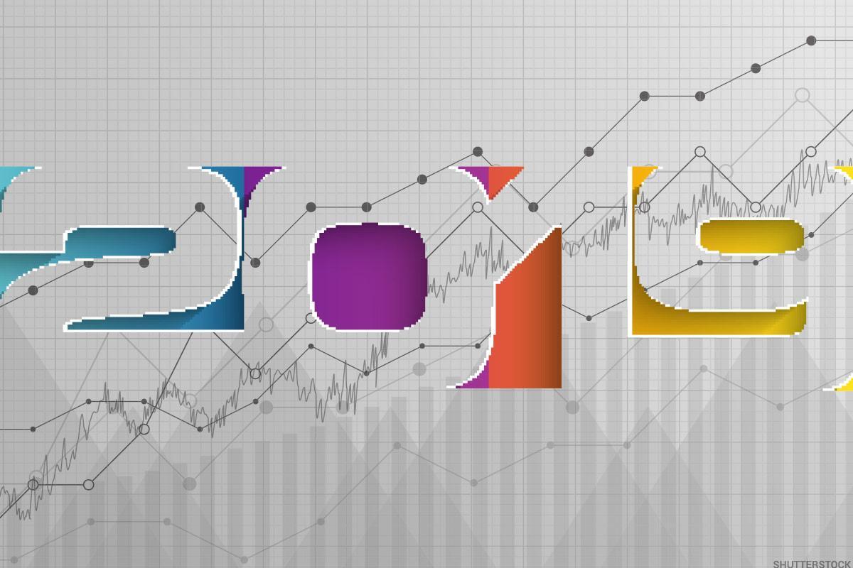 nflx stock predictions