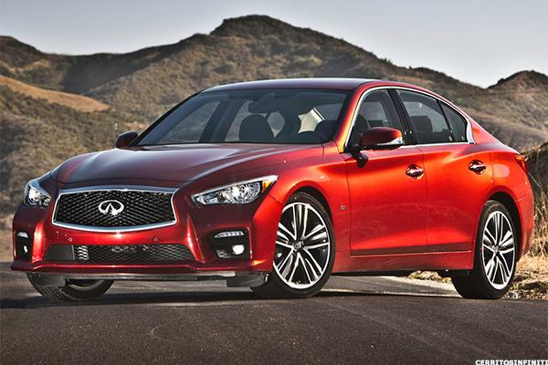 20 Best Affordable Luxury Cars for Less Than $40,000 - TheStreet