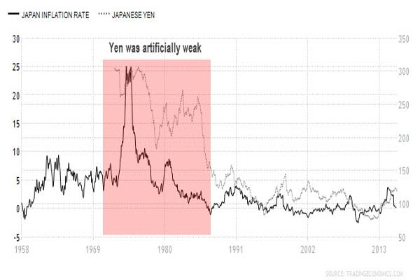 US Stocks Are About to Crash, Japan\u0027s Stock Market Is Telling Us