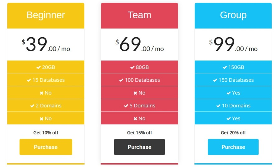 15 Best Free Pricing Table Plugins For WordPress - pricing table templates
