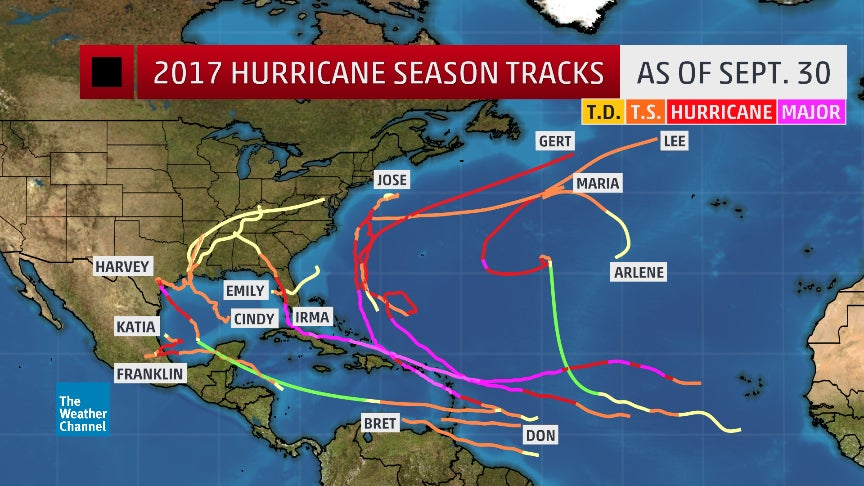 weather channel hurricane central hurricane maria track