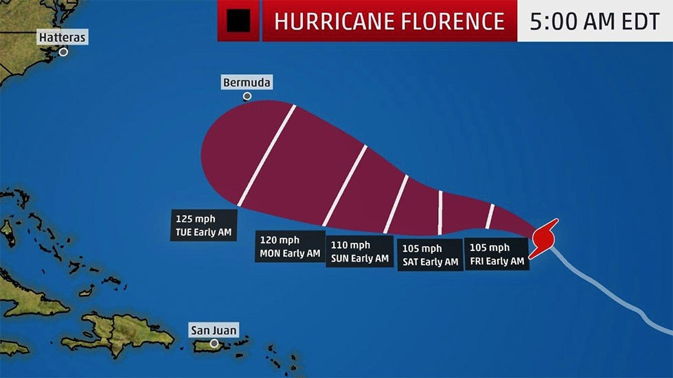 Florence is the Strongest Hurricane in the Atlantic The Weather