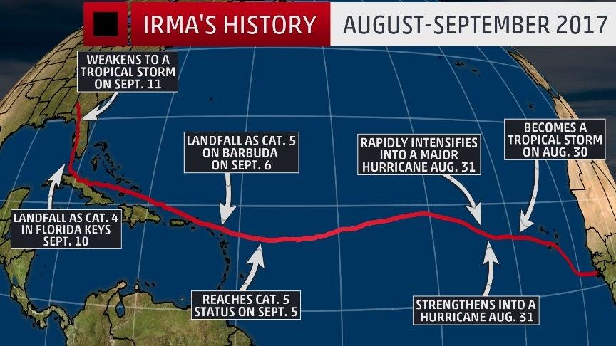 national weather channel radar hurricane irma