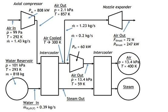 air compressor schematic symbol