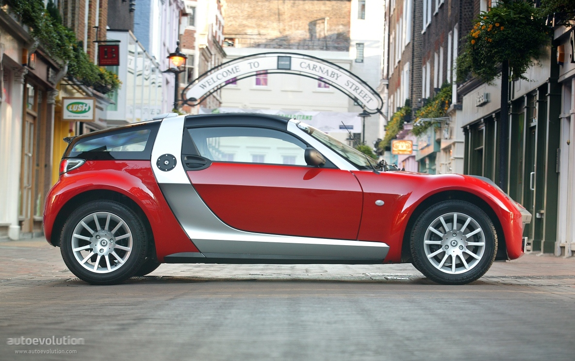 German Car Wallpaper Smart Roadster Coupe Specs 2003 Autoevolution