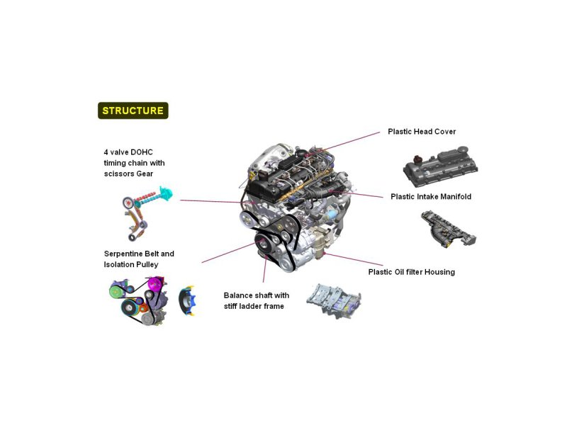 2008 kia optima ex v6 27 engine parts diagram