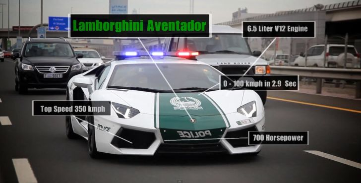 Dubai Police Car Wallpapers Dubai Police Supercars Explained The Full Story