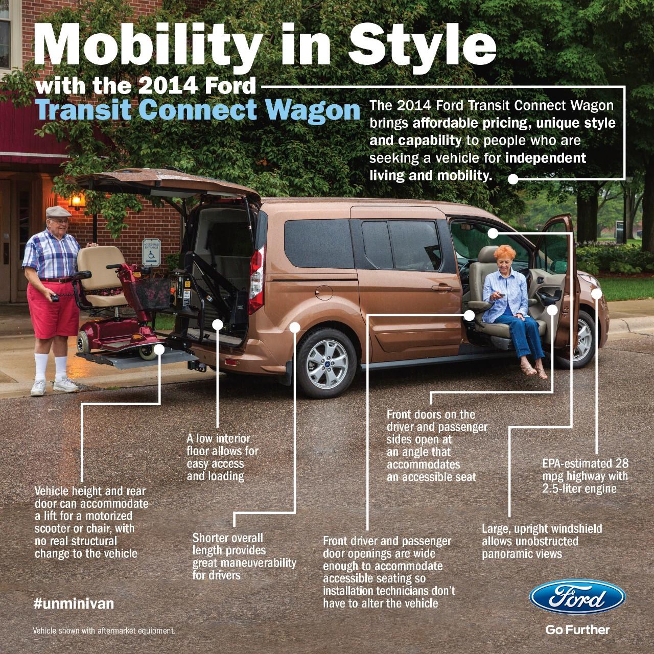 Fullsize Of Transit Connect Camper