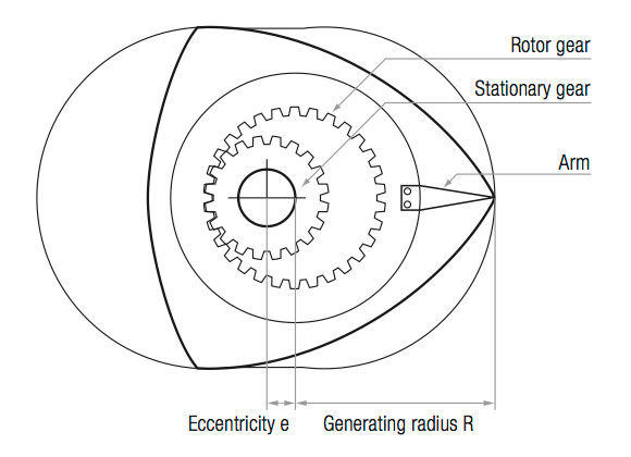 how a rotary engine works diagram
