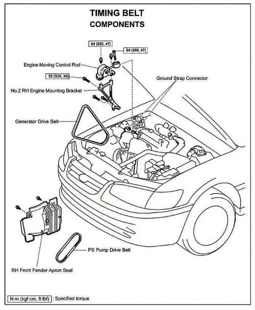 5sfe engine side motor mount removal diagram
