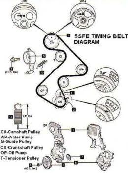 96 camry engine diagram