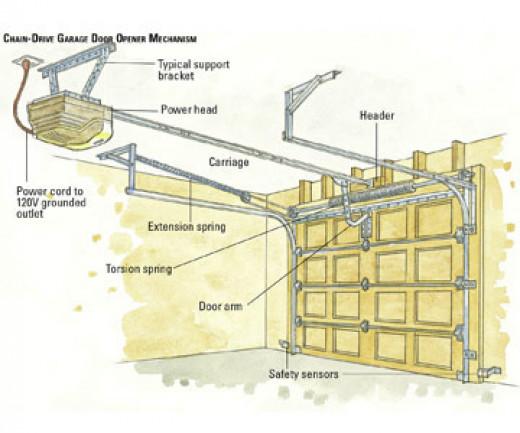 liftmaster model ats2113x wiring diagram