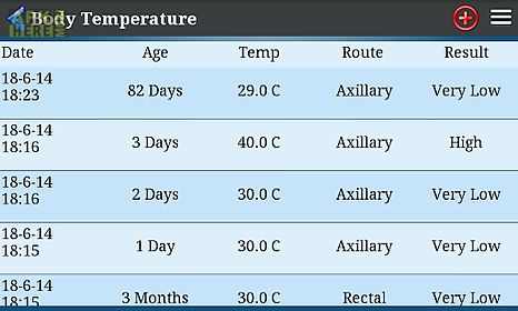 Body temperature for Android free download at Apk Here store
