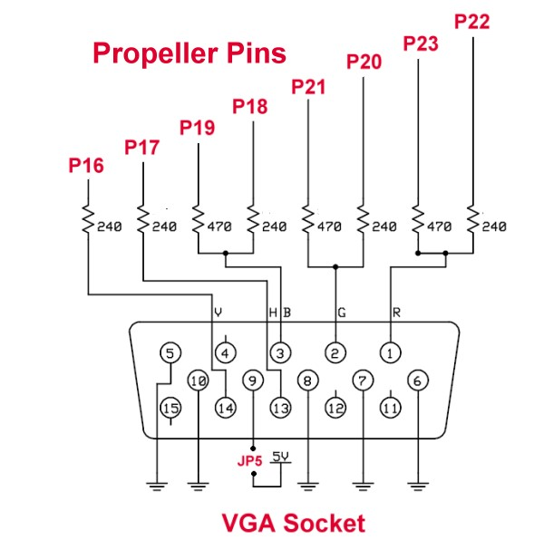 vga socket diagram