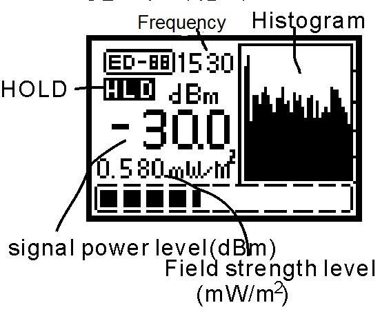 a wide dynamic range field strength meter