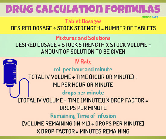 A Nurse\u0027s Ultimate Guide to Accurate Drug Dosage Calculations