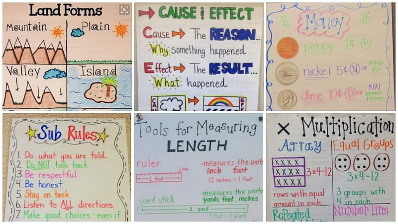 We\u0027re in Love With These 23 Fantastic 2nd Grade Anchor Charts