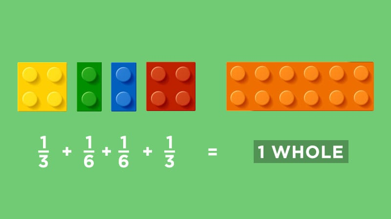 How to Use LEGOs to Teach Hands-On Math in the Classroom