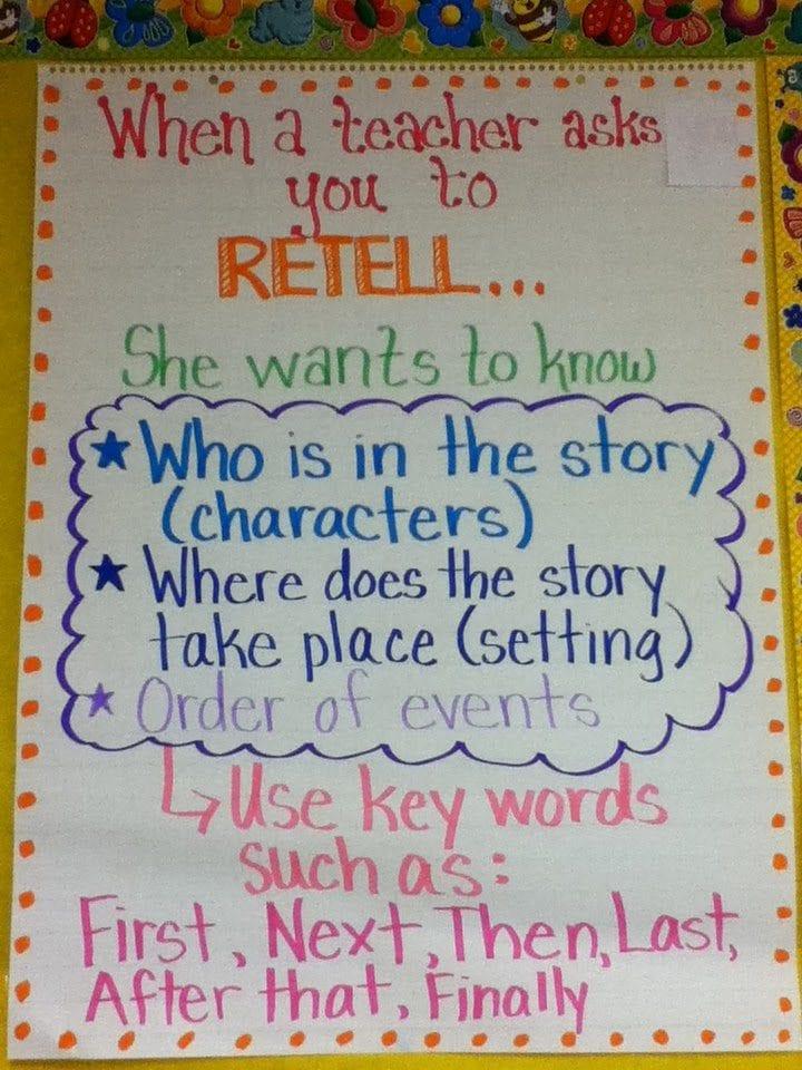 Teaching 1st Grade - 50 Tips, Tricks  Ideas - WeAreTeachers