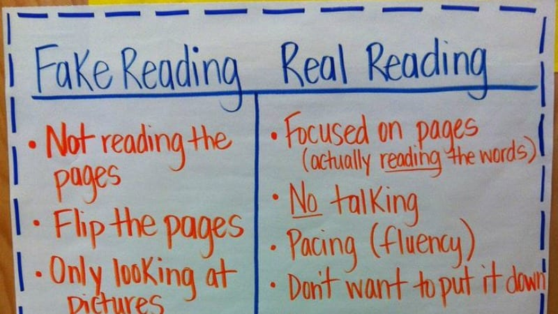 Just 23 Totally Perfect 4th Grade Anchor Charts - WeAreTeachers