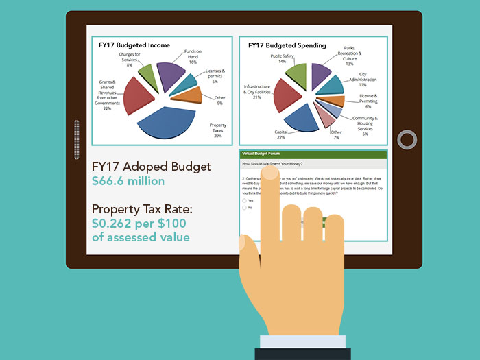 Gaithersburg Officials Seeking Public\u0027s Input on FY18 Budget Through
