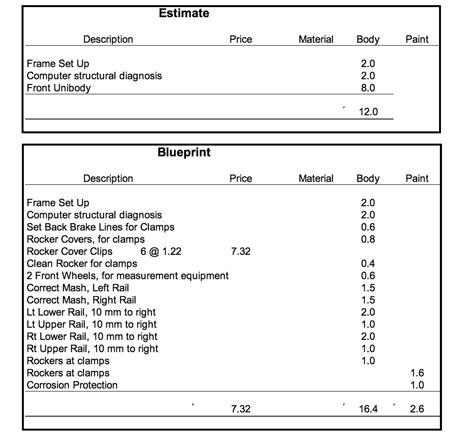 BUSINESS FEATURE Blueprint for Efficiency - Body Shop Business